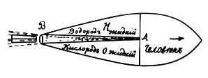 Návrh Ciolkovkého