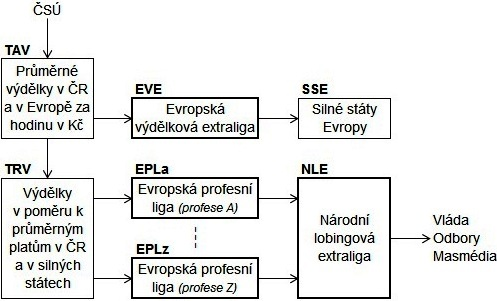Platova_liga.jpg
