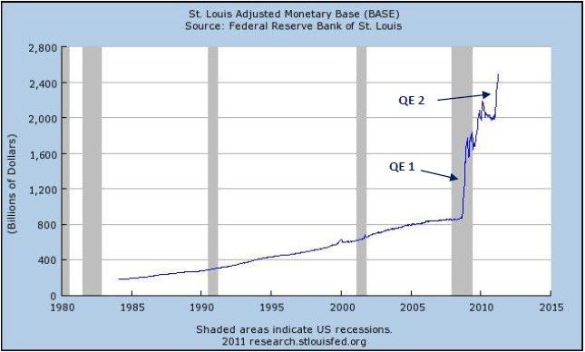 Fed-Adjusted-Monetary-Base.jpg