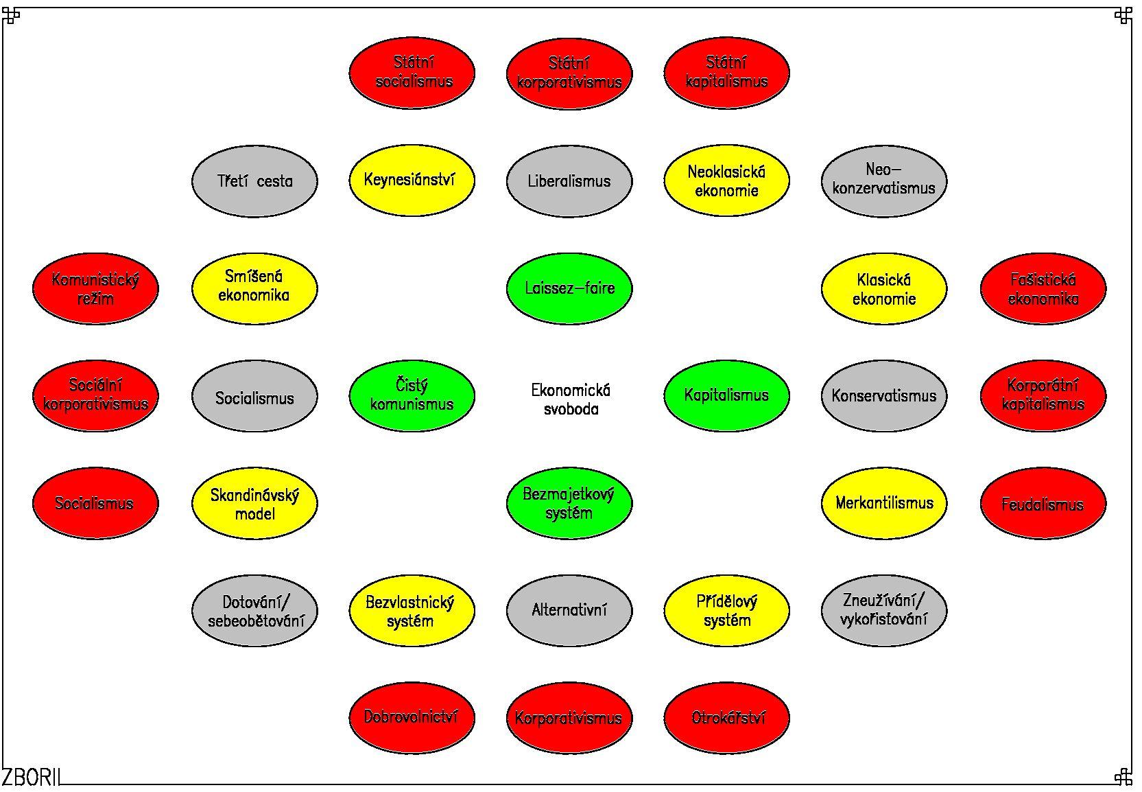 Ekonomika_schema.jpg