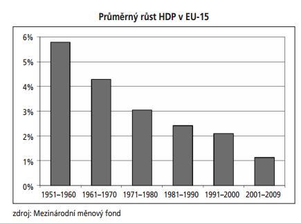 Proč jsme vlastně v EU?