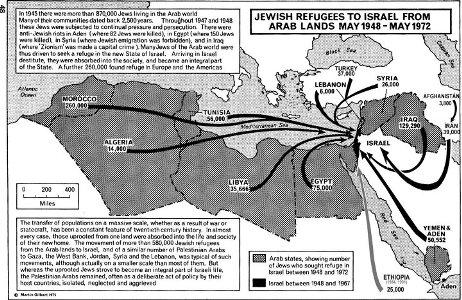 zidovstiuprchlicidoizraelezarabskychzemiod1948do1972.jpg