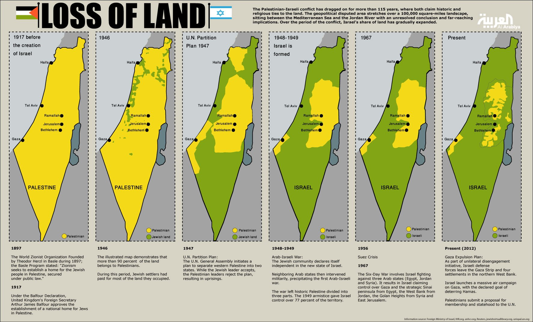 rakovina-israel-palestina.jpg