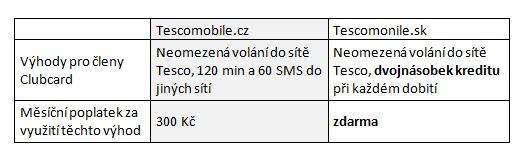 ceny_virtualu_CR_vs_SK_clubcard.jpg