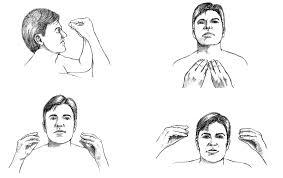 4 základní gesta; zdroj: http://www.novoucestou.cz/?p=29428