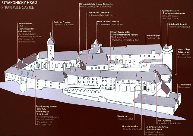 Strakonice, dispozice hradu.