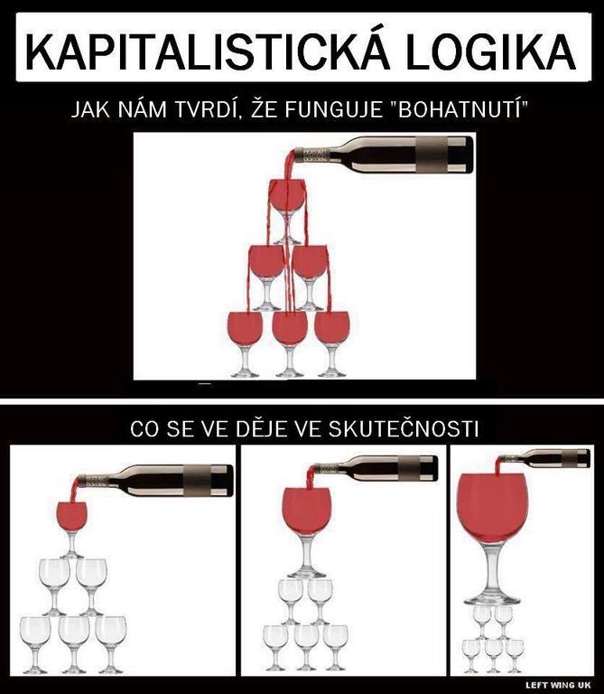 foto: Kapitalistická logika?