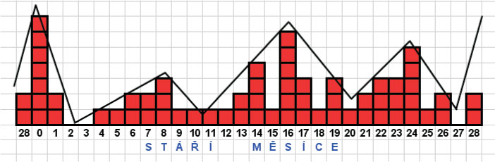 grafufohavmesic.jpg
