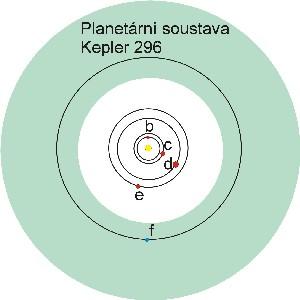kepler296.jpg