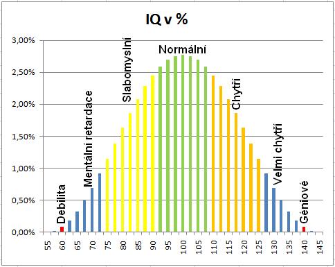 IQ2.png