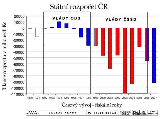 nové kratkodobé půjčky liberec.jpg