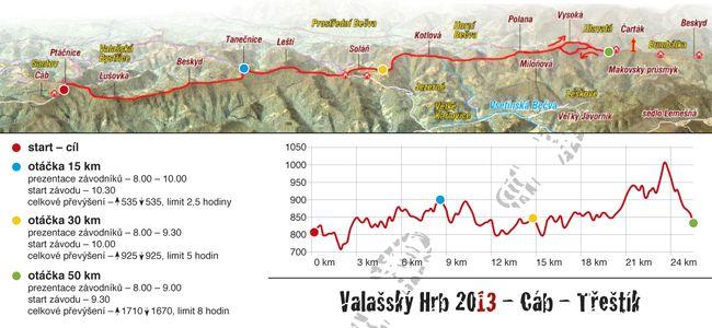 ValasskyHrb_mapa.jpg